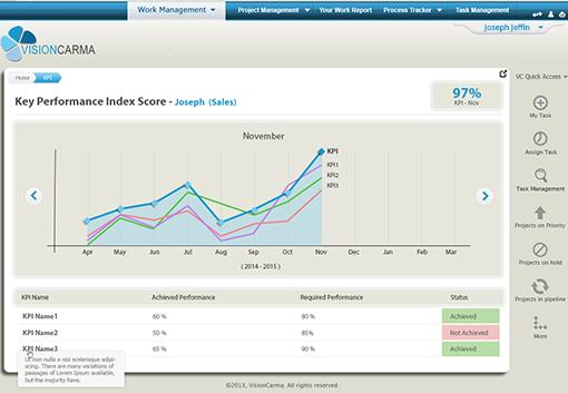 VisionCarma dashboard