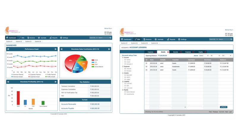 Accounting Dashboard