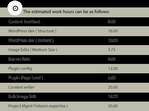 2_Estimated